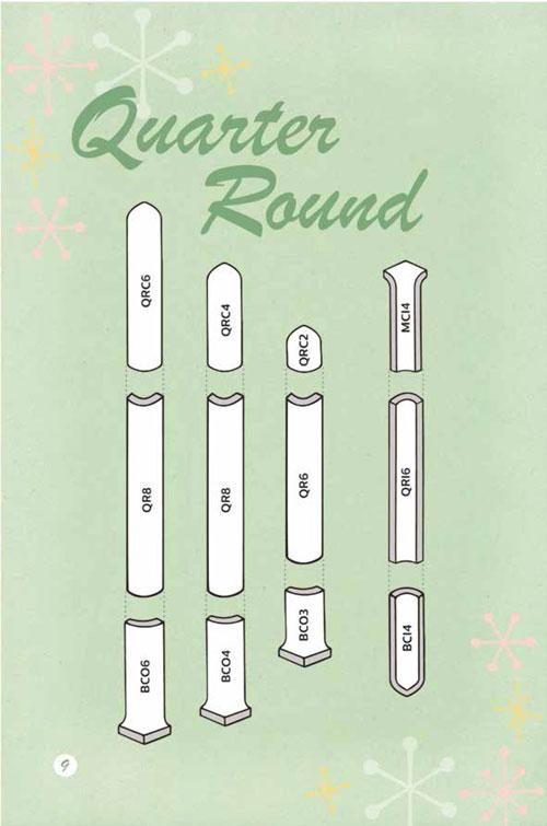 Mid-Century Quarter Rounds